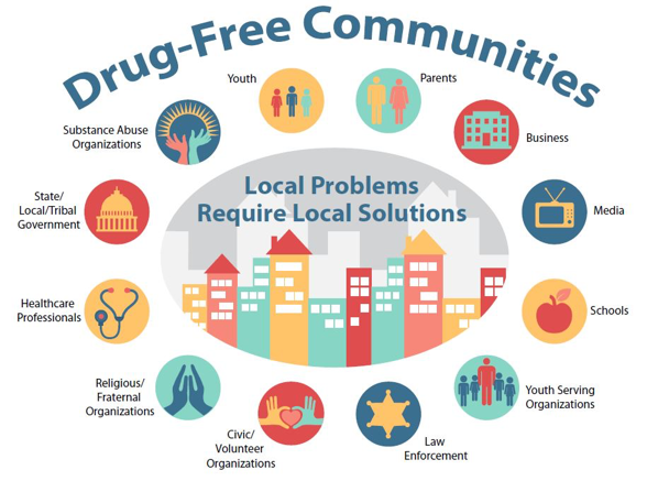 Drug-Free Communities